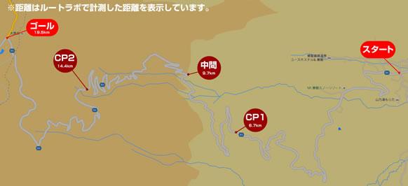 全日本マウンテンサイクリングin乗鞍コース